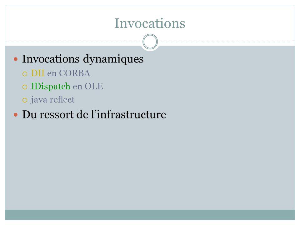 Invocations Invocations dynamiques DII en CORBA IDispatch en OLE java reflect Du ressort de linfrastructure