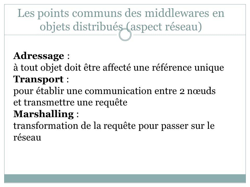 Les points communs des middlewares en objets distribués (aspect réseau) Adressage : à tout objet doit être affecté une référence unique Transport : po