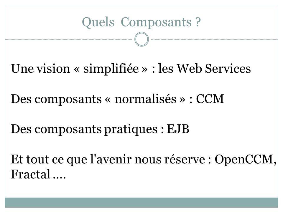 Quels Composants ? Une vision « simplifiée » : les Web Services Des composants « normalisés » : CCM Des composants pratiques : EJB Et tout ce que l'av