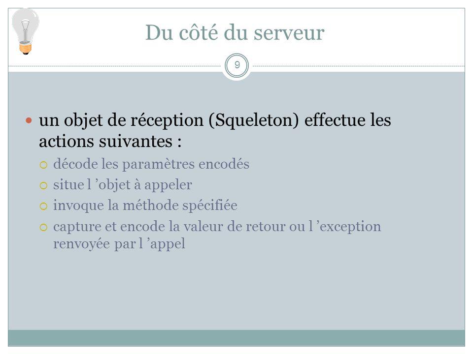 Du côté du serveur 9 un objet de réception (Squeleton) effectue les actions suivantes : décode les paramètres encodés situe l objet à appeler invoque