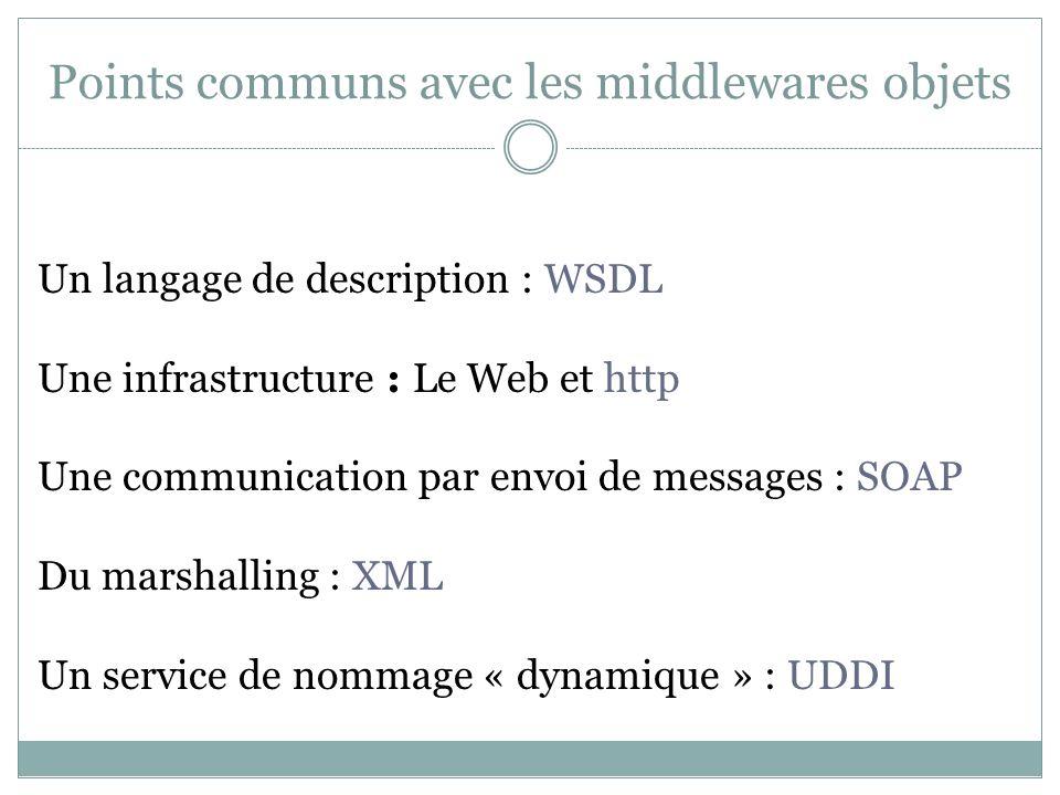 Un langage de description : WSDL Une infrastructure : Le Web et http Une communication par envoi de messages : SOAP Du marshalling : XML Un service de