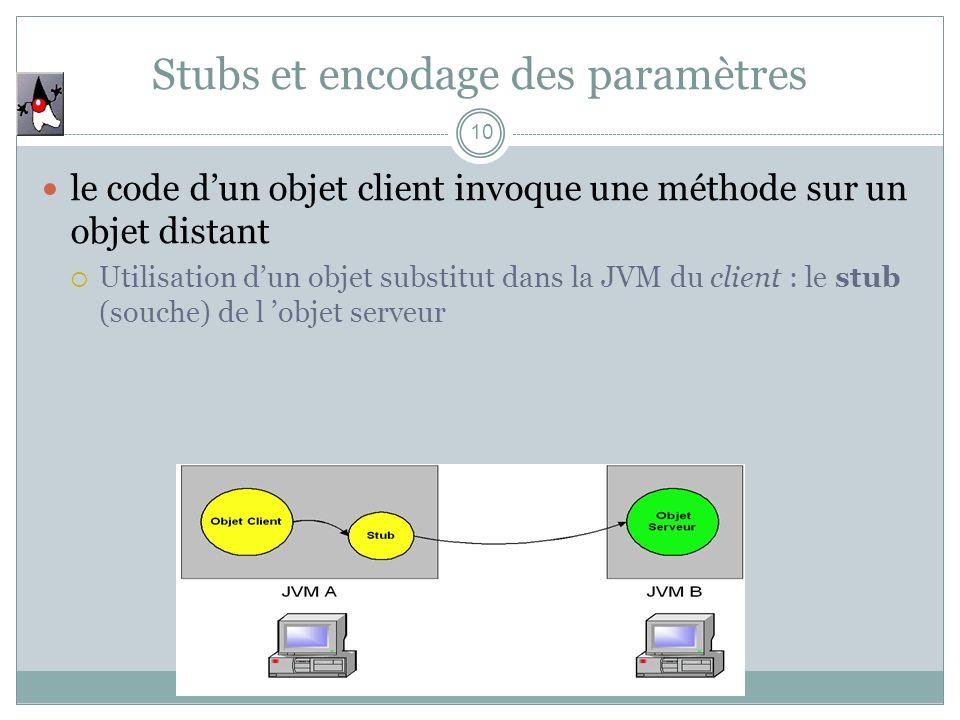 Stubs et encodage des paramètres 10 le code dun objet client invoque une méthode sur un objet distant Utilisation dun objet substitut dans la JVM du client : le stub (souche) de l objet serveur