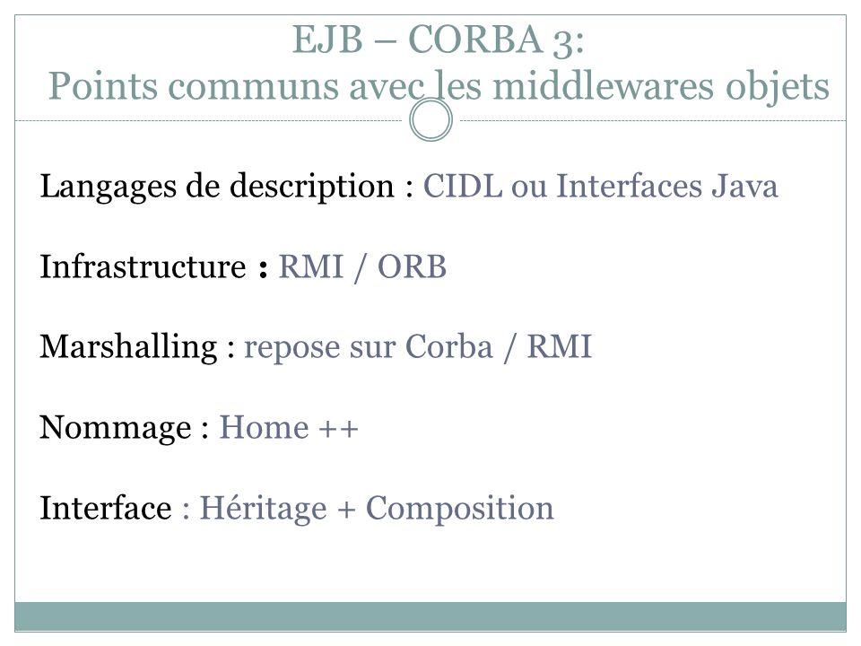 EJB – CORBA 3: Points communs avec les middlewares objets Langages de description : CIDL ou Interfaces Java Infrastructure : RMI / ORB Marshalling : repose sur Corba / RMI Nommage : Home ++ Interface : Héritage + Composition