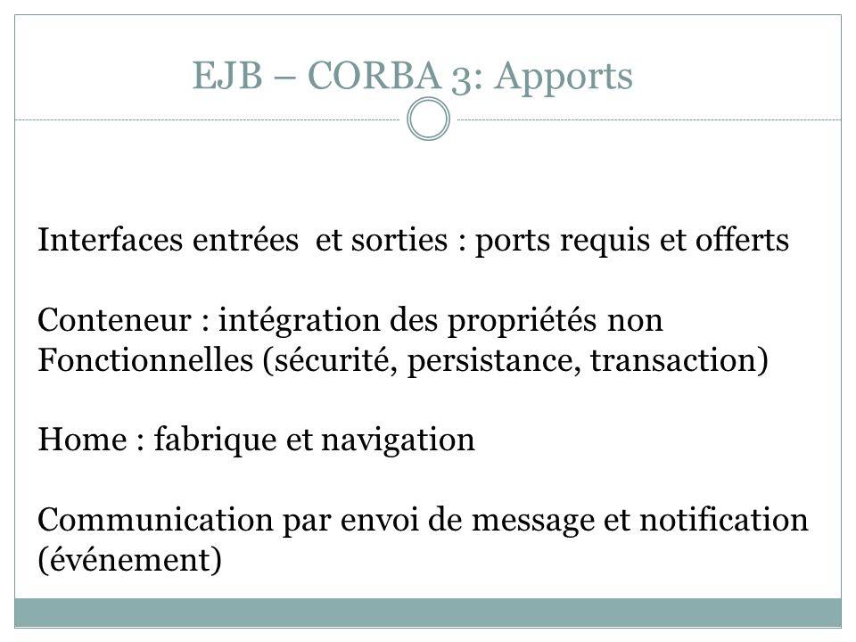 EJB – CORBA 3: Apports Interfaces entrées et sorties : ports requis et offerts Conteneur : intégration des propriétés non Fonctionnelles (sécurité, persistance, transaction) Home : fabrique et navigation Communication par envoi de message et notification (événement)
