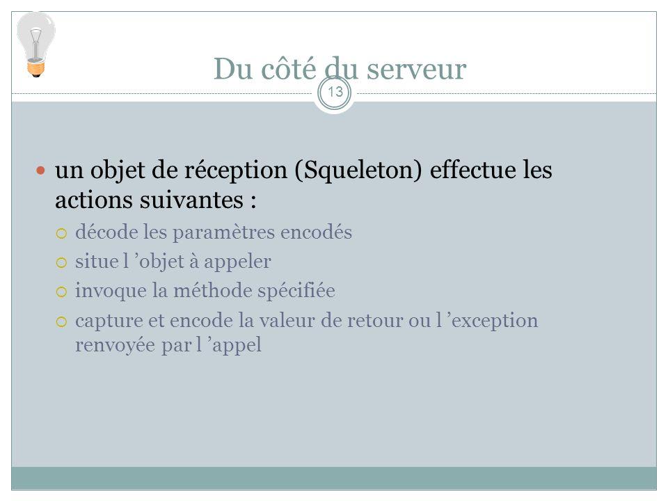 Du côté du serveur 13 un objet de réception (Squeleton) effectue les actions suivantes : décode les paramètres encodés situe l objet à appeler invoque la méthode spécifiée capture et encode la valeur de retour ou l exception renvoyée par l appel