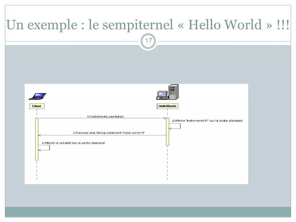 Un exemple : le sempiternel « Hello World » !!! 17