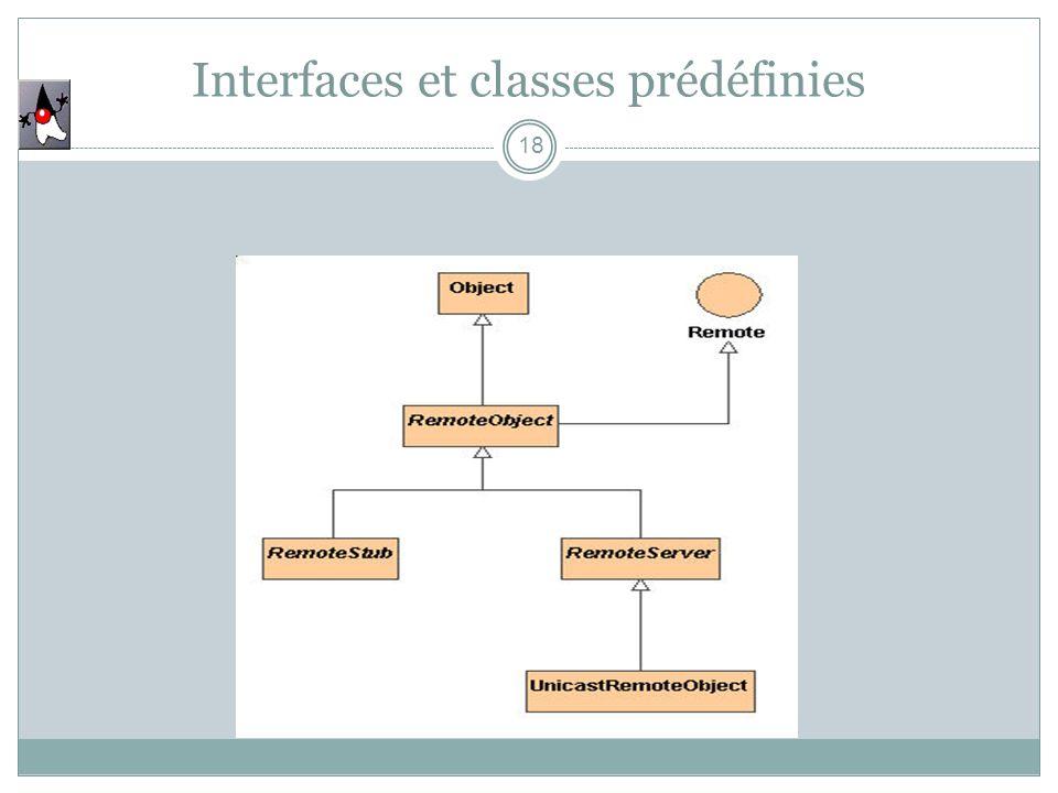 Interfaces et classes prédéfinies 18