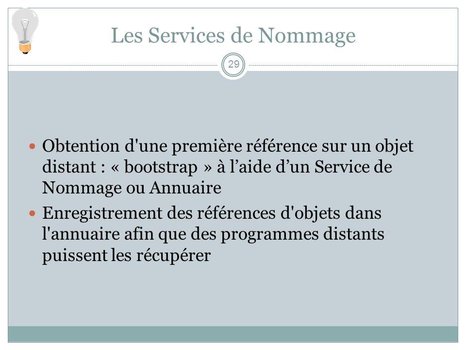 Les Services de Nommage 29 Obtention d une première référence sur un objet distant : « bootstrap » à laide dun Service de Nommage ou Annuaire Enregistrement des références d objets dans l annuaire afin que des programmes distants puissent les récupérer