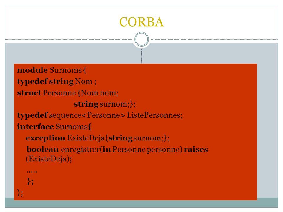 CORBA module Surnoms { typedef string Nom ; struct Personne {Nom nom; string surnom;}; typedef sequence ListePersonnes; interface Surnoms{ exception ExisteDeja{string surnom;}; boolean enregistrer(in Personne personne) raises (ExisteDeja); …..