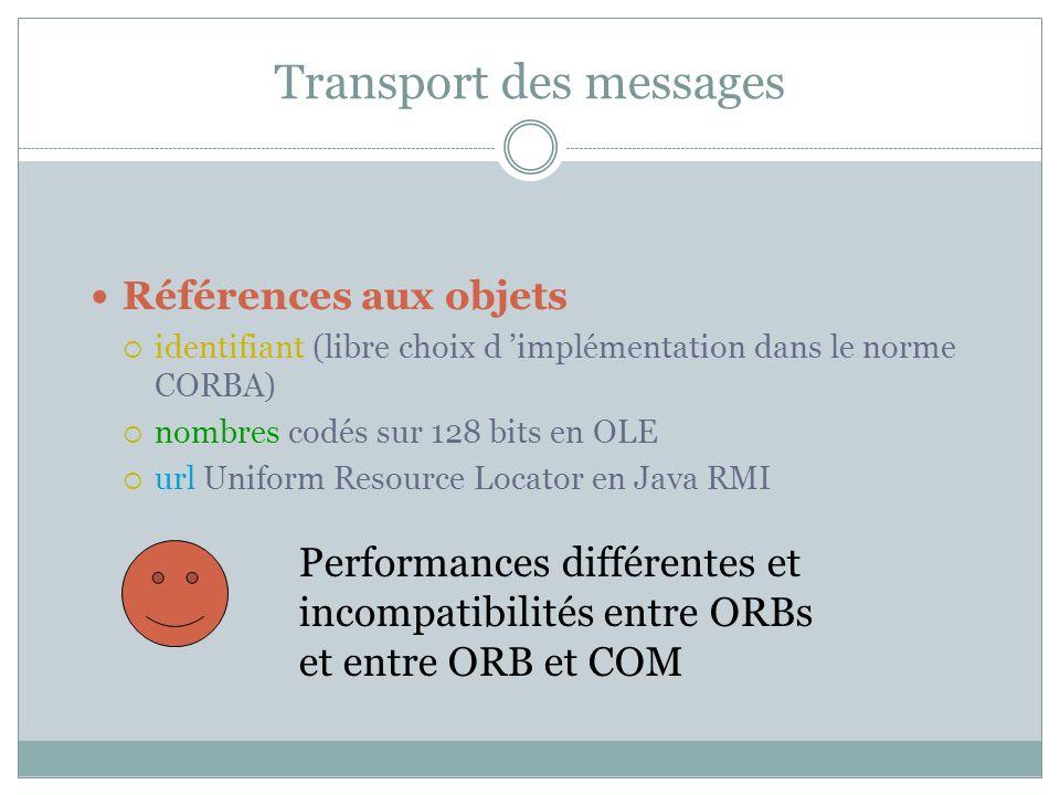 Transport des messages Références aux objets identifiant (libre choix d implémentation dans le norme CORBA) nombres codés sur 128 bits en OLE url Uniform Resource Locator en Java RMI Performances différentes et incompatibilités entre ORBs et entre ORB et COM
