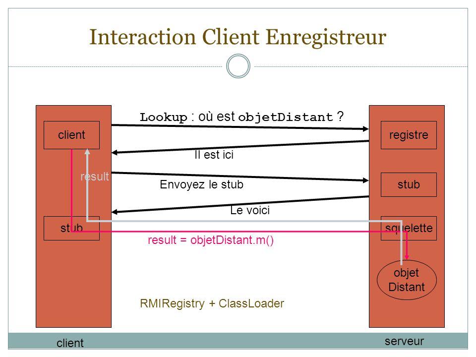 Interaction Client Enregistreur client serveur clientregistre Lookup : où est objetDistant .