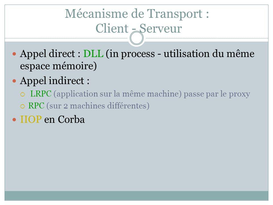 Mécanisme de Transport : Client - Serveur Appel direct : DLL (in process - utilisation du même espace mémoire) Appel indirect : LRPC (application sur la même machine) passe par le proxy RPC (sur 2 machines différentes) IIOP en Corba