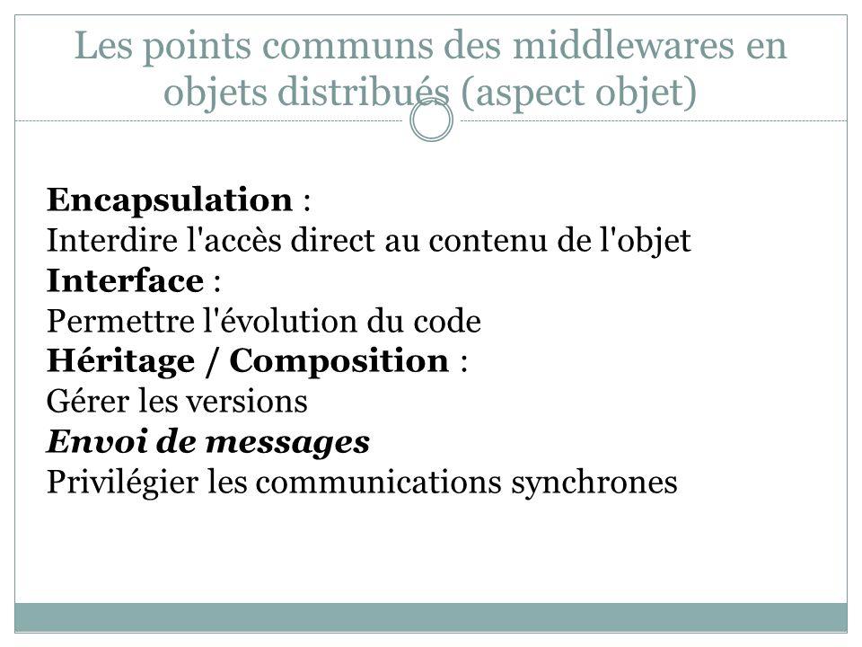 Les points communs des middlewares en objets distribués (aspect objet) Encapsulation : Interdire l accès direct au contenu de l objet Interface : Permettre l évolution du code Héritage / Composition : Gérer les versions Envoi de messages Privilégier les communications synchrones