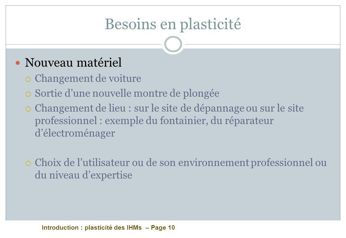 Introduction : plasticité des IHMs – Page 10 Besoins en plasticité Nouveau matériel Changement de voiture Sortie dune nouvelle montre de plongée Chang