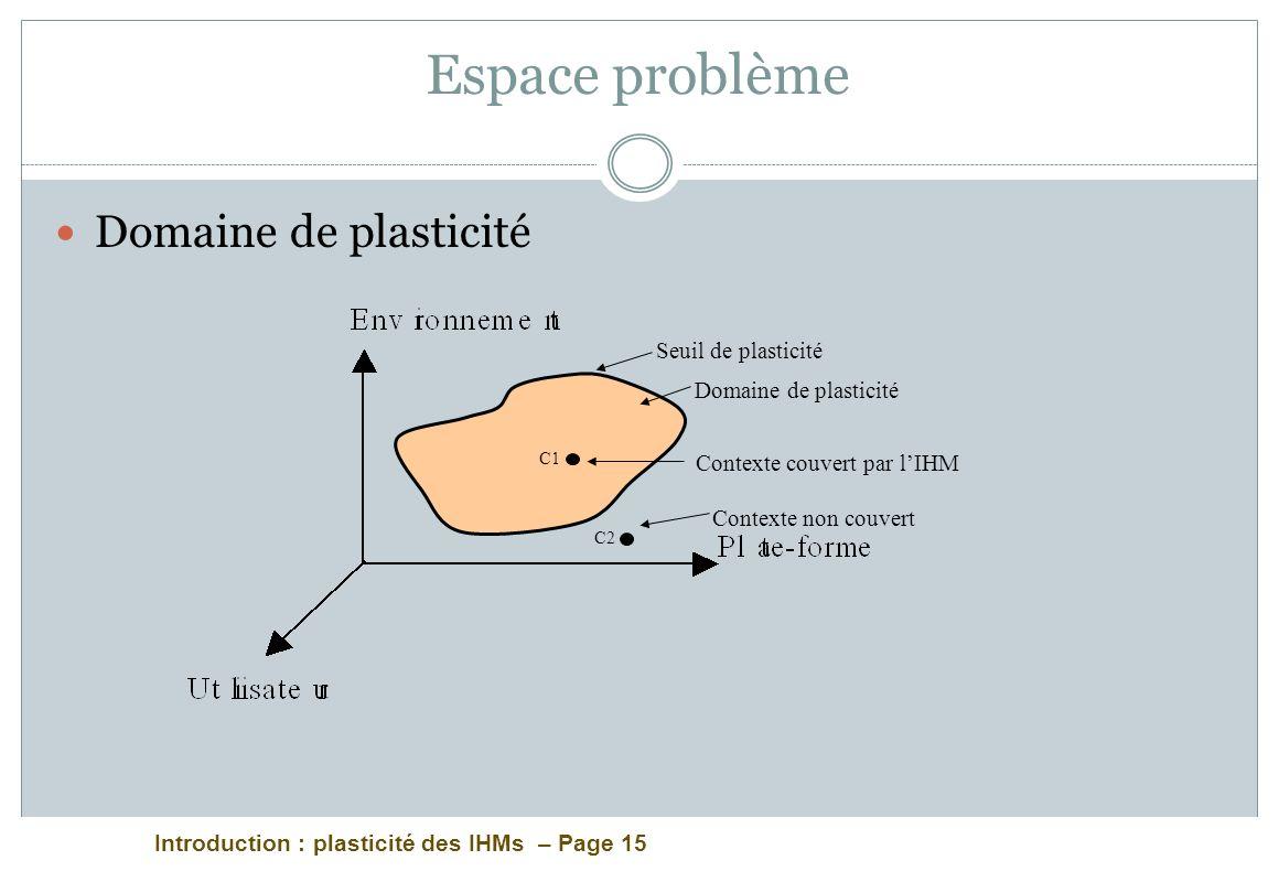Introduction : plasticité des IHMs – Page 15 Espace problème Domaine de plasticité Seuil de plasticité Domaine de plasticité C2 Contexte non couvert C