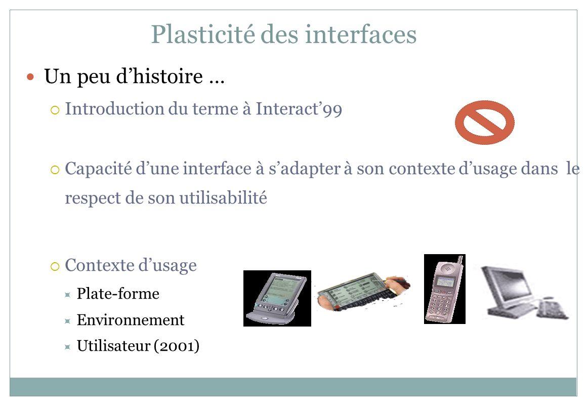 Plasticité des interfaces Un peu dhistoire … Introduction du terme à Interact99 Capacité dune interface à sadapter à son contexte dusage dans le respe