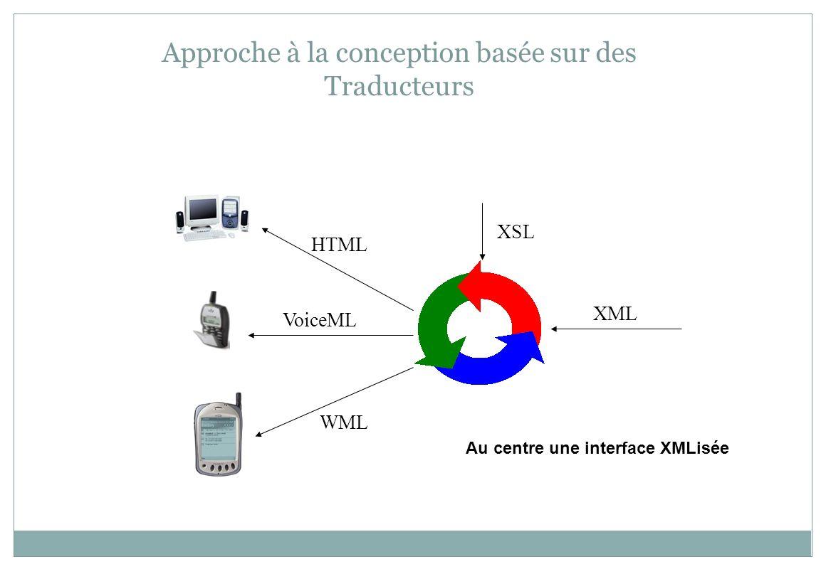 Approche à la conception basée sur des Traducteurs XML XSL HTML VoiceML WML Au centre une interface XMLisée