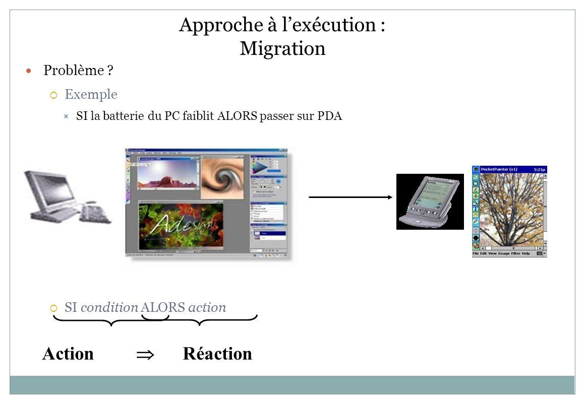 Approche à lexécution : Migration Problème ? Exemple SI la batterie du PC faiblit ALORS passer sur PDA SI condition ALORS action Action Réaction