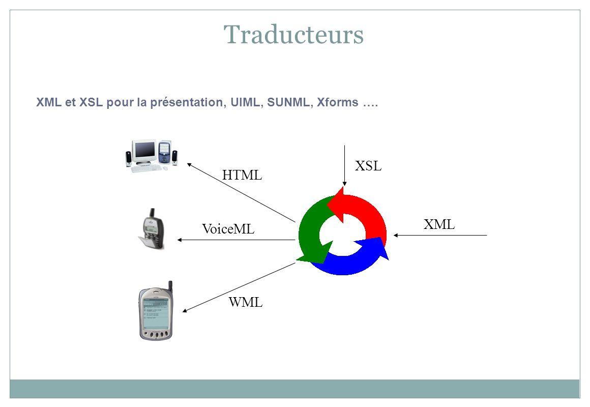 Traducteurs XML XSL HTML VoiceML WML XML et XSL pour la présentation, UIML, SUNML, Xforms ….