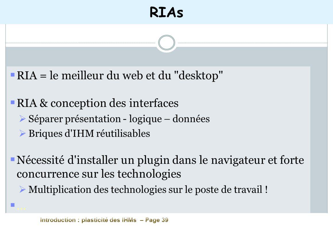 Introduction : plasticité des IHMs – Page 39 RIA = le meilleur du web et du