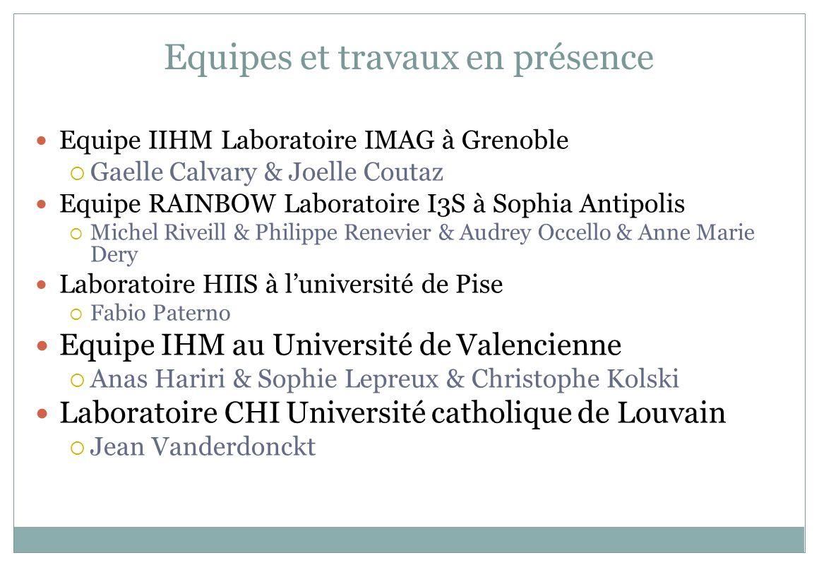 Equipes et travaux en présence Equipe IIHM Laboratoire IMAG à Grenoble Gaelle Calvary & Joelle Coutaz Equipe RAINBOW Laboratoire I3S à Sophia Antipoli