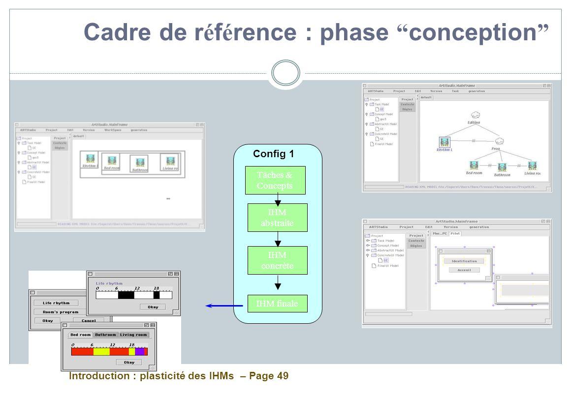 Introduction : plasticité des IHMs – Page 49 Tâches & Concepts IHM abstraite IHM concrète IHM finale Config 1 Cadre de r é f é rence : phase conceptio