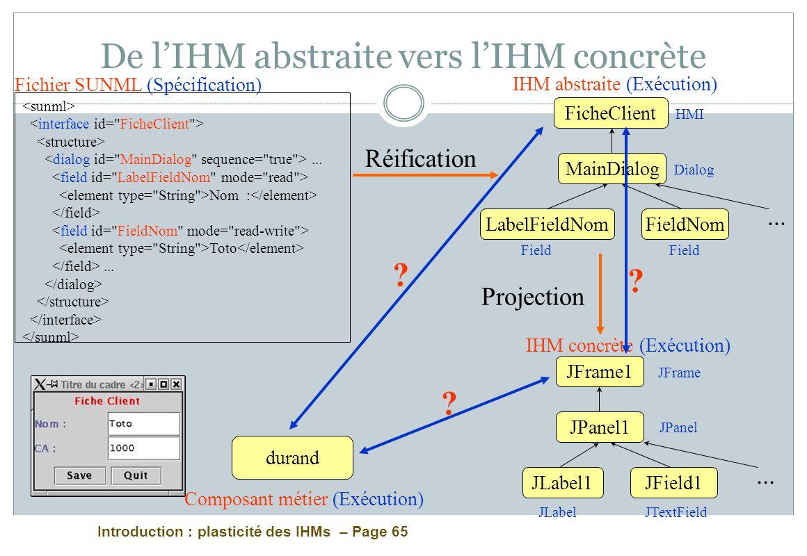 Introduction : plasticité des IHMs – Page 65 De lIHM abstraite vers lIHM concrète JFrame1 JPanel1 JLabel1JField1... IHM concrète (Exécution) Projectio