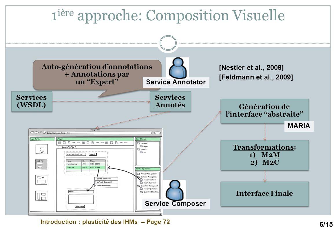 Introduction : plasticité des IHMs – Page 72 1 ière approche: Composition Visuelle 6/15 [Nestler et al., 2009] [Feldmann et al., 2009] Services (WSDL)