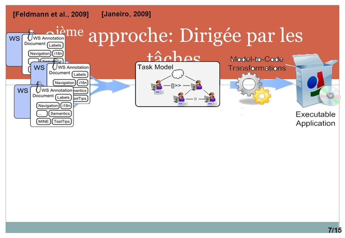2 ième approche: Dirigée par les tâches [Feldmann et al., 2009] [Janeiro, 2009] 7/15