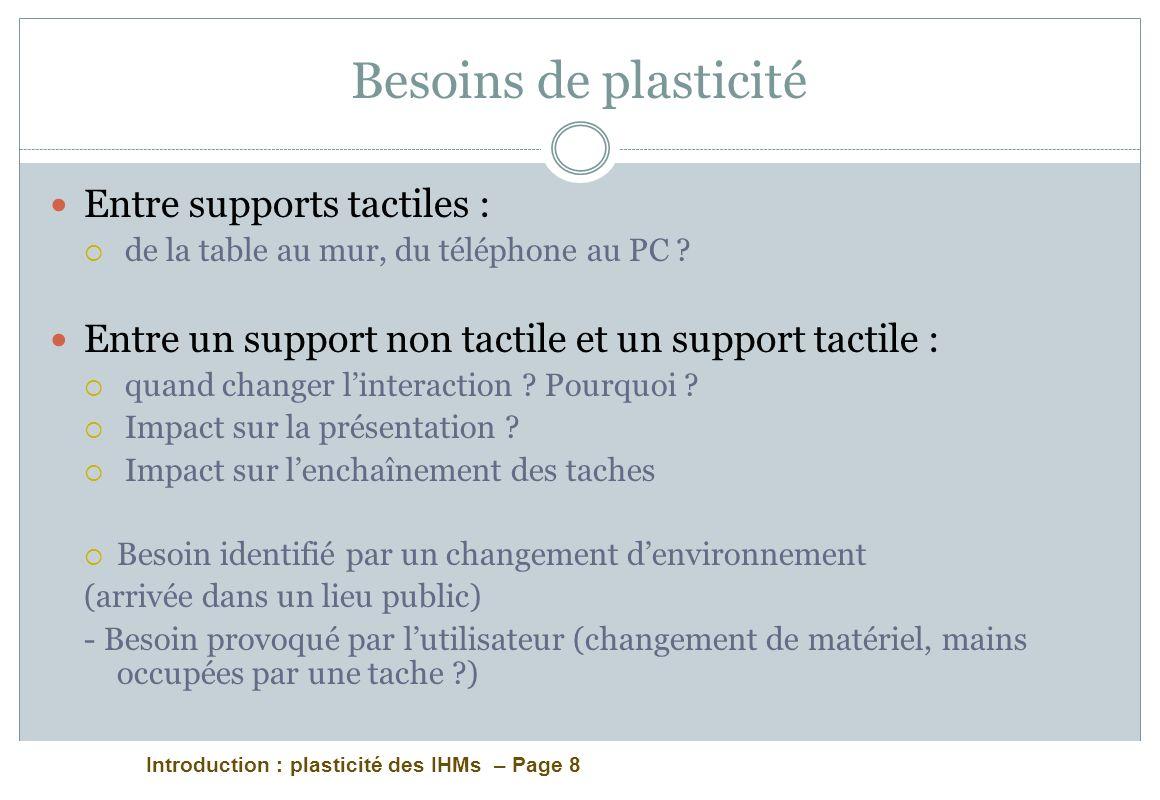 Introduction : plasticité des IHMs – Page 8 Besoins de plasticité Entre supports tactiles : de la table au mur, du téléphone au PC ? Entre un support
