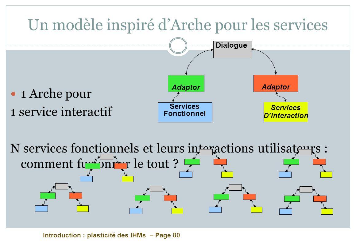 Introduction : plasticité des IHMs – Page 80 Un modèle inspiré dArche pour les services 1 Arche pour 1 service interactif N services fonctionnels et l