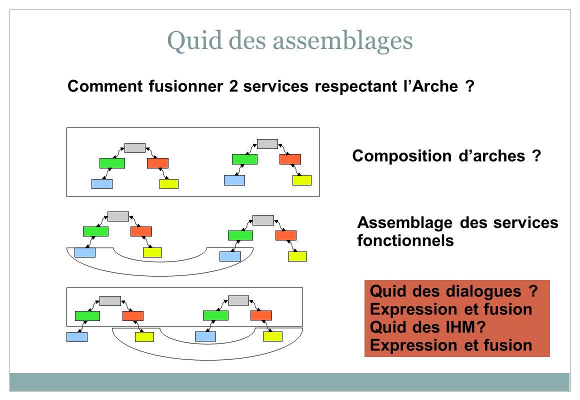 Quid des assemblages Comment fusionner 2 services respectant lArche ? Composition darches ? Assemblage des services fonctionnels Quid des dialogues ?