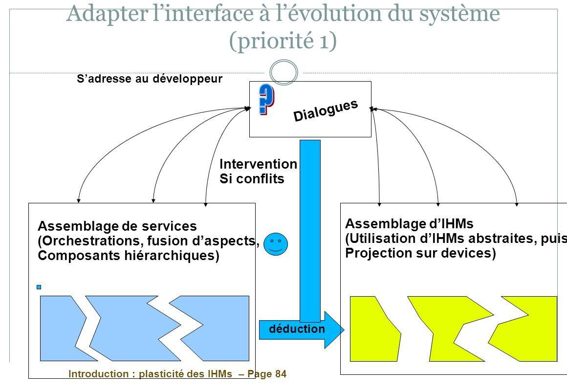 Introduction : plasticité des IHMs – Page 84 Adapter linterface à lévolution du système (priorité 1) déduction Assemblage de services (Orchestrations,