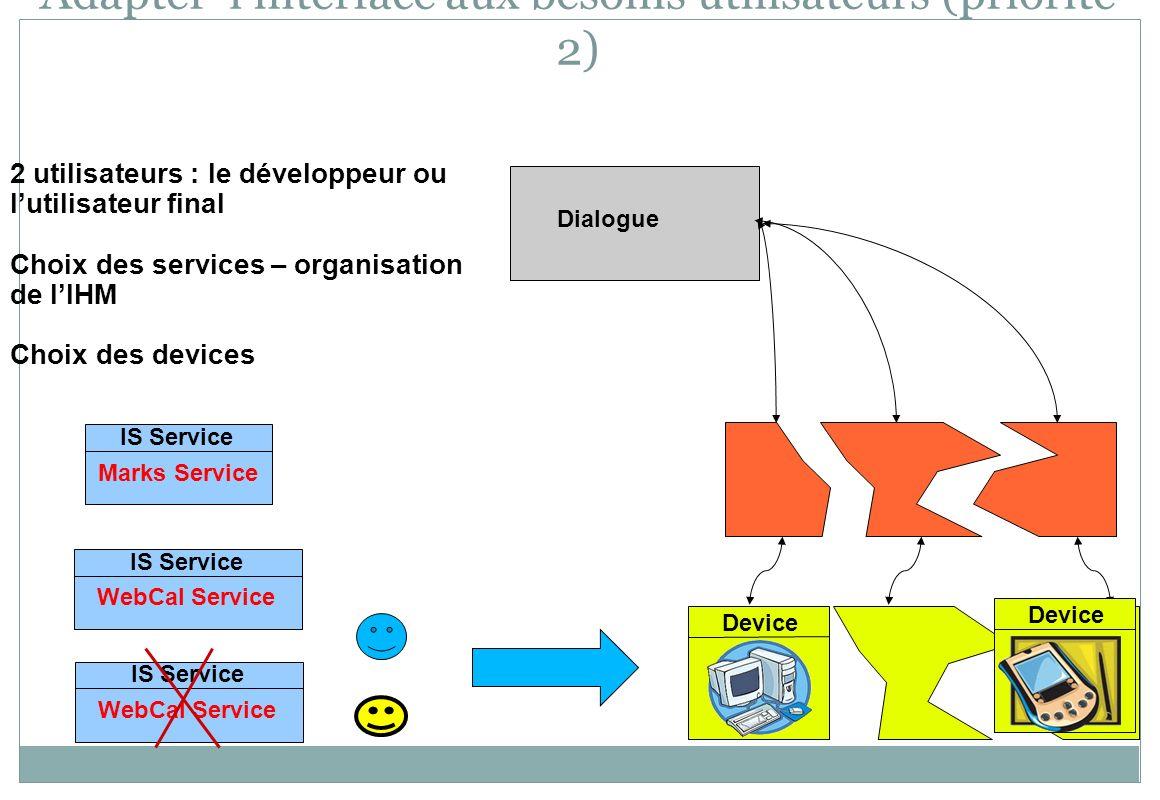 Adapter linterface aux besoins utilisateurs (priorité 2) 2 utilisateurs : le développeur ou lutilisateur final Choix des services – organisation de lI
