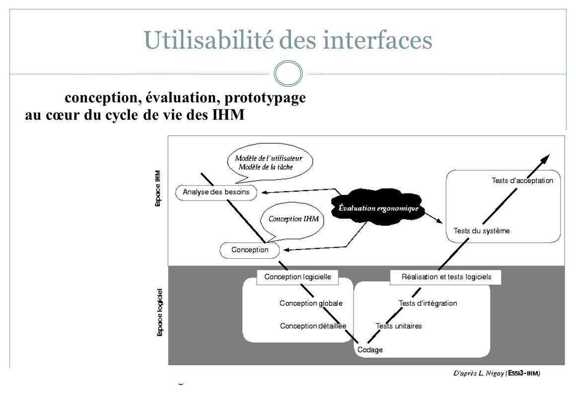 – Page 12 Utilisabilité des interfaces conception, évaluation, prototypage au cœur du cycle de vie des IHM