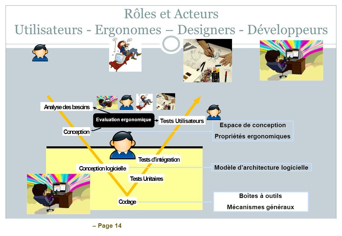 – Page 14 Rôles et Acteurs Utilisateurs - Ergonomes – Designers - Développeurs