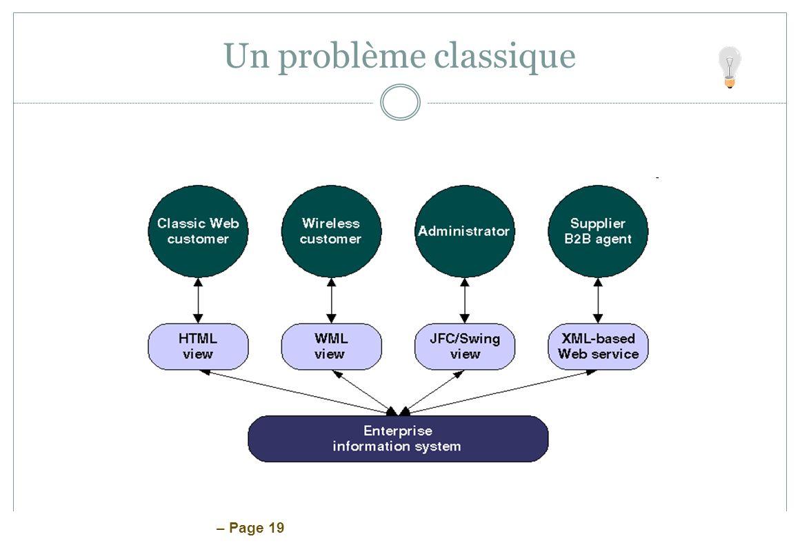 – Page 19 Un problème classique