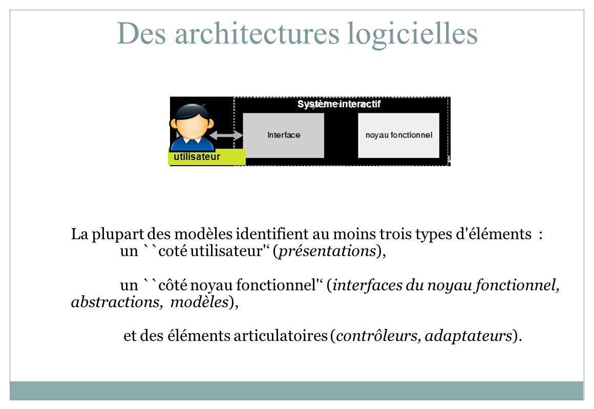 Des architectures logicielles La plupart des modèles identifient au moins trois types d'éléments : un ``coté utilisateur' (présentations), un ``côté n