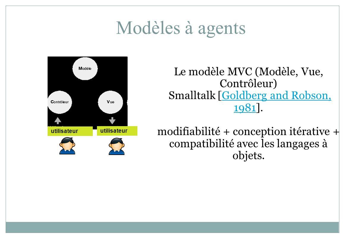 Modèles à agents utilisateur Le modèle MVC (Modèle, Vue, Contrôleur) Smalltalk [Goldberg and Robson, 1981].Goldberg and Robson, 1981 modifiabilité + c