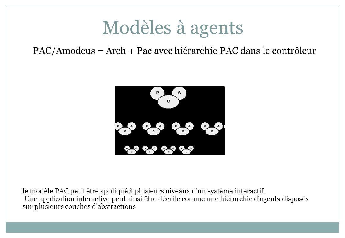 Modèles à agents PAC le modèle PAC peut être appliqué à plusieurs niveaux d'un système interactif. Une application interactive peut ainsi être décrite