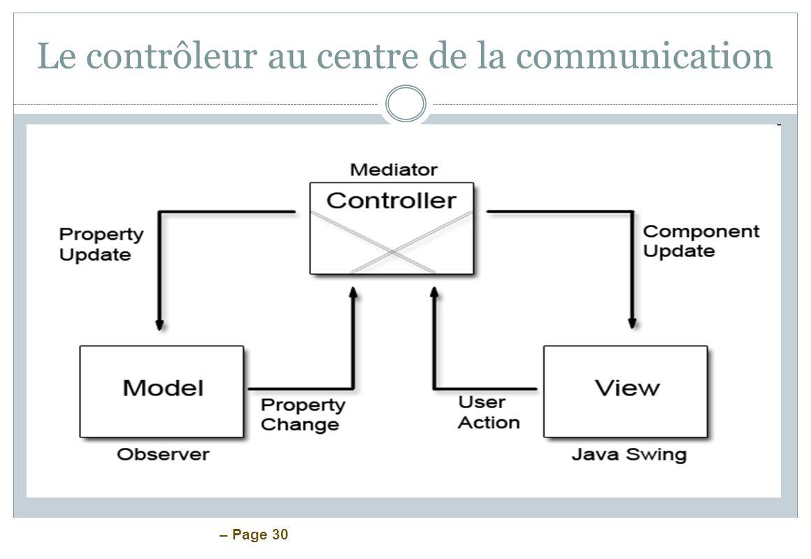 – Page 30 Le contrôleur au centre de la communication