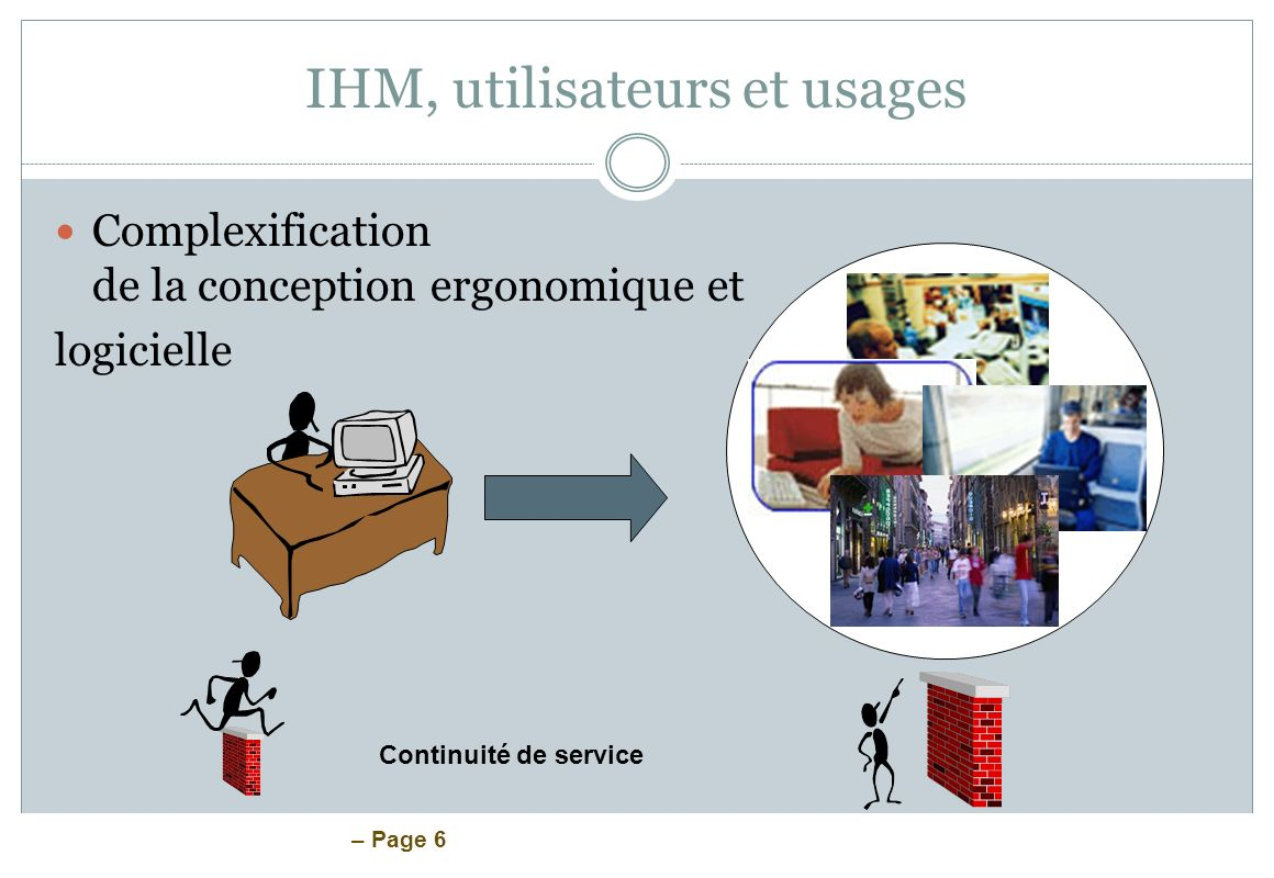 PAC utilisateur modèle à agents PAC (Présentation, Abstraction, Contrôle) [Coutaz, 1987] = hiérarchie d agents.Coutaz, 1987 présentation = comportement en entrée et en sortie de l agent pour l utilisateur.