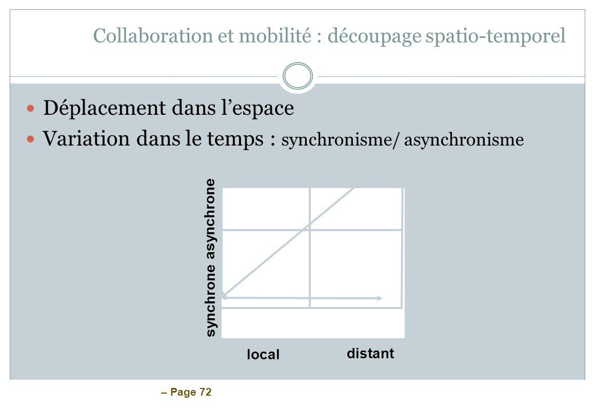 – Page 72 Collaboration et mobilité : découpage spatio-temporel Déplacement dans lespace Variation dans le temps : synchronisme/ asynchronisme local d