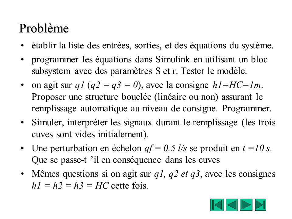 Schéma du système étudié S S S EV3 EV2 EV1 qf V4 h1 h2 h3 q1 q2 q3 q12 q32 cptr1 cptr2 cptr3 r r