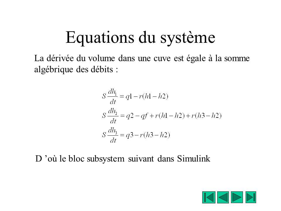 Problème établir la liste des entrées, sorties, et des équations du système. programmer les équations dans Simulink en utilisant un bloc subsystem ave