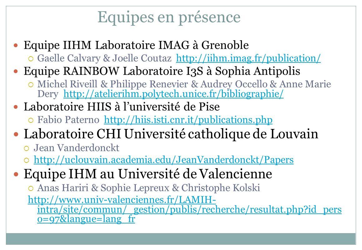 Equipes en présence Equipe IIHM Laboratoire IMAG à Grenoble Gaelle Calvary & Joelle Coutaz http://iihm.imag.fr/publication/http://iihm.imag.fr/publica