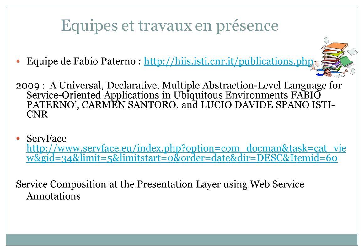 Equipes et travaux en présence Equipe de Fabio Paterno : http://hiis.isti.cnr.it/publications.phphttp://hiis.isti.cnr.it/publications.php 2009 : A Uni