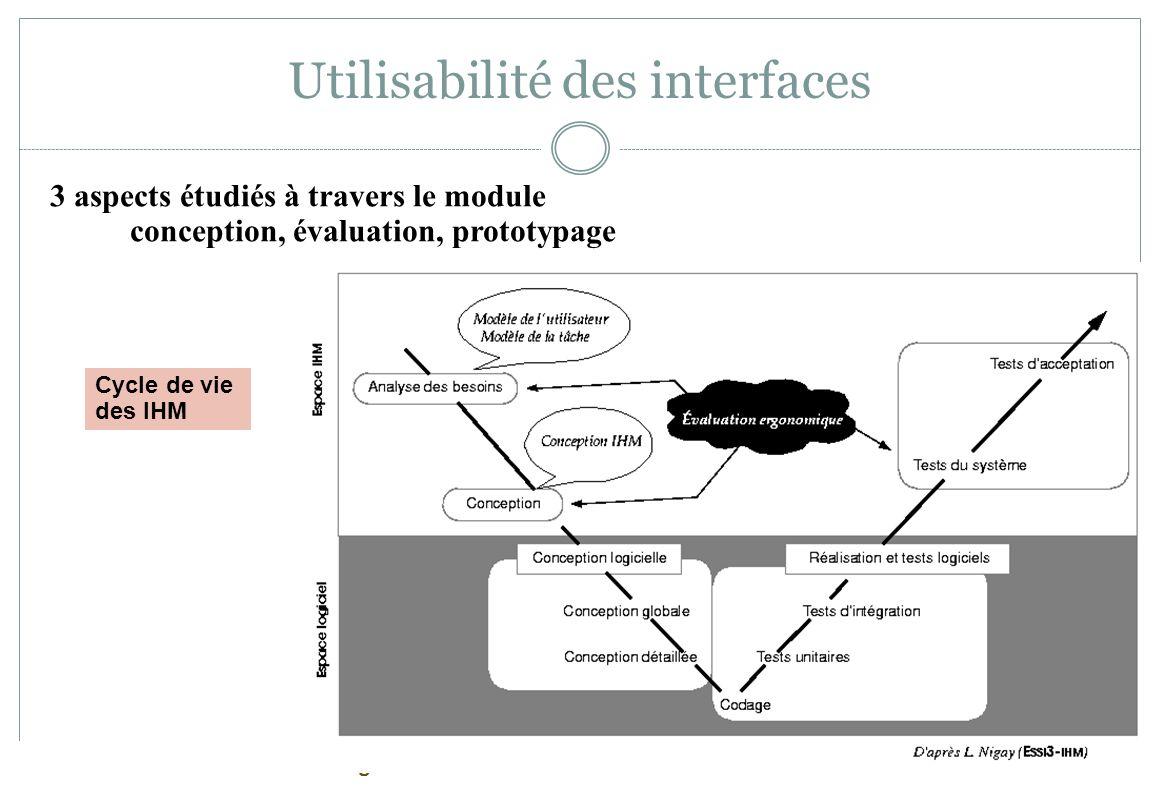 – Page 12 Utilisabilité des interfaces 3 aspects étudiés à travers le module conception, évaluation, prototypage Cycle de vie des IHM