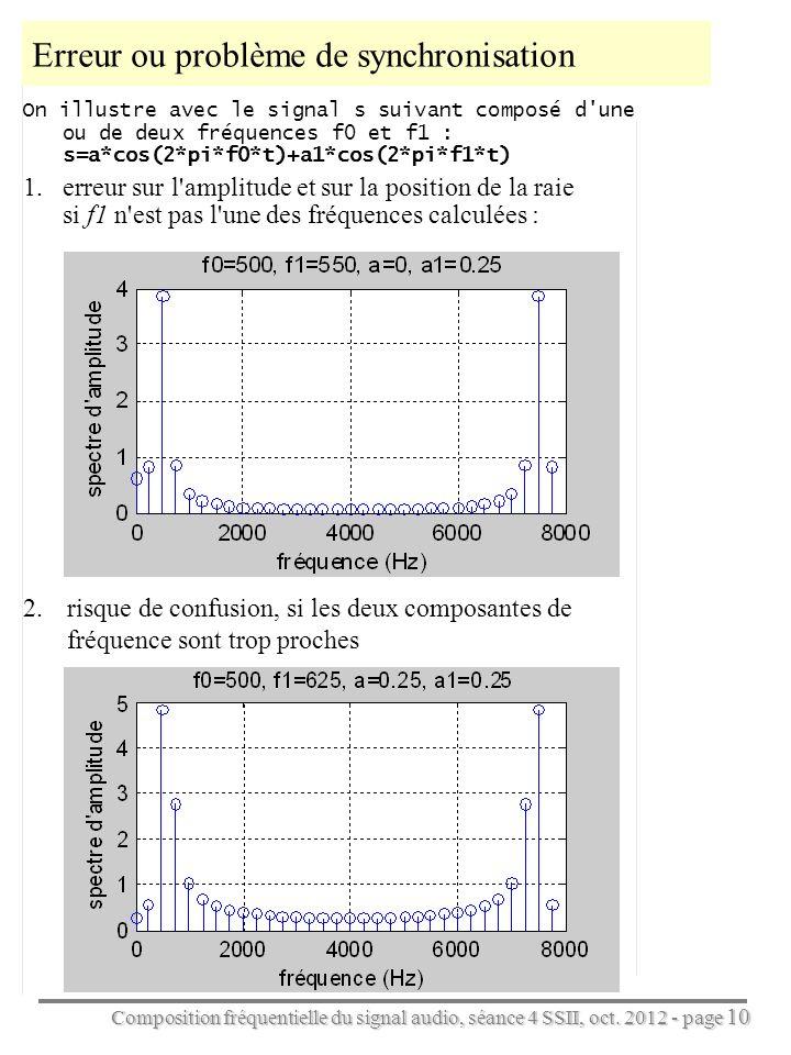 Composition fréquentielle du signal audio, séance 4 SSII, oct. 2012 - page 10 Erreur ou problème de synchronisation On illustre avec le signal s suiva