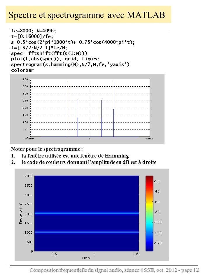 Composition fréquentielle du signal audio, séance 4 SSII, oct. 2012 - page 12 Spectre et spectrogramme avec MATLAB fe=8000; N=4096; t=[0:16000]/fe; s=